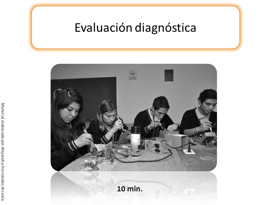 Evaluación diagnóstica 10 min. Material elaborado por Alejandra Hernández Arreola