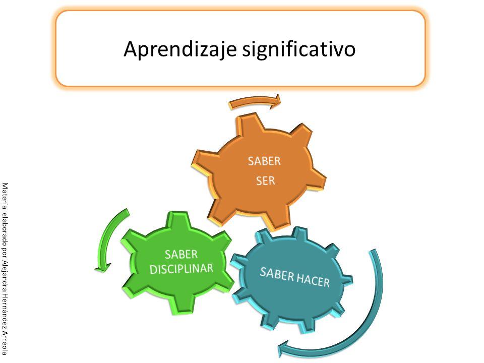Aprendizaje significativo Material elaborado por Alejandra Hernández Arreola