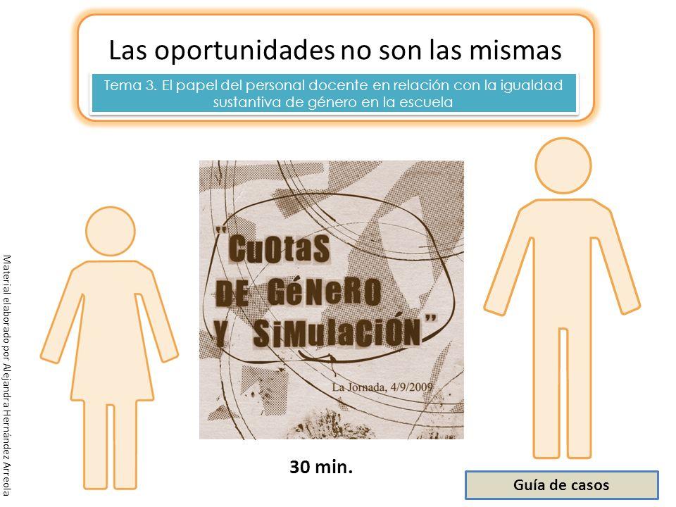 Material elaborado por Alejandra Hernández Arreola Las oportunidades no son las mismas 30 min. Guía de casos Tema 3. El papel del personal docente en