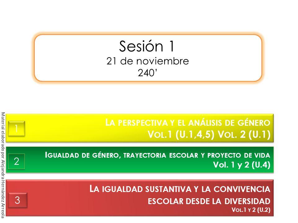 L A PERSPECTIVA Y EL ANÁLISIS DE GÉNERO V OL.1 (U.1,4,5) V OL. 2 (U.1) L A PERSPECTIVA Y EL ANÁLISIS DE GÉNERO V OL.1 (U.1,4,5) V OL. 2 (U.1) 1 1 Sesi