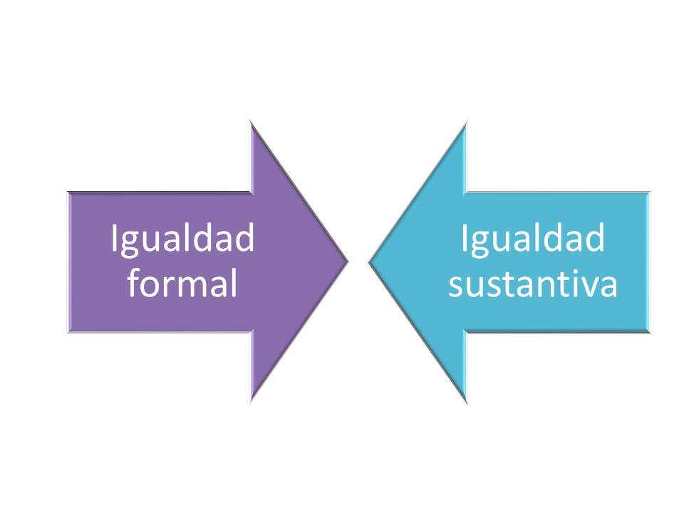 Igualdad formal Igualdad sustantiva