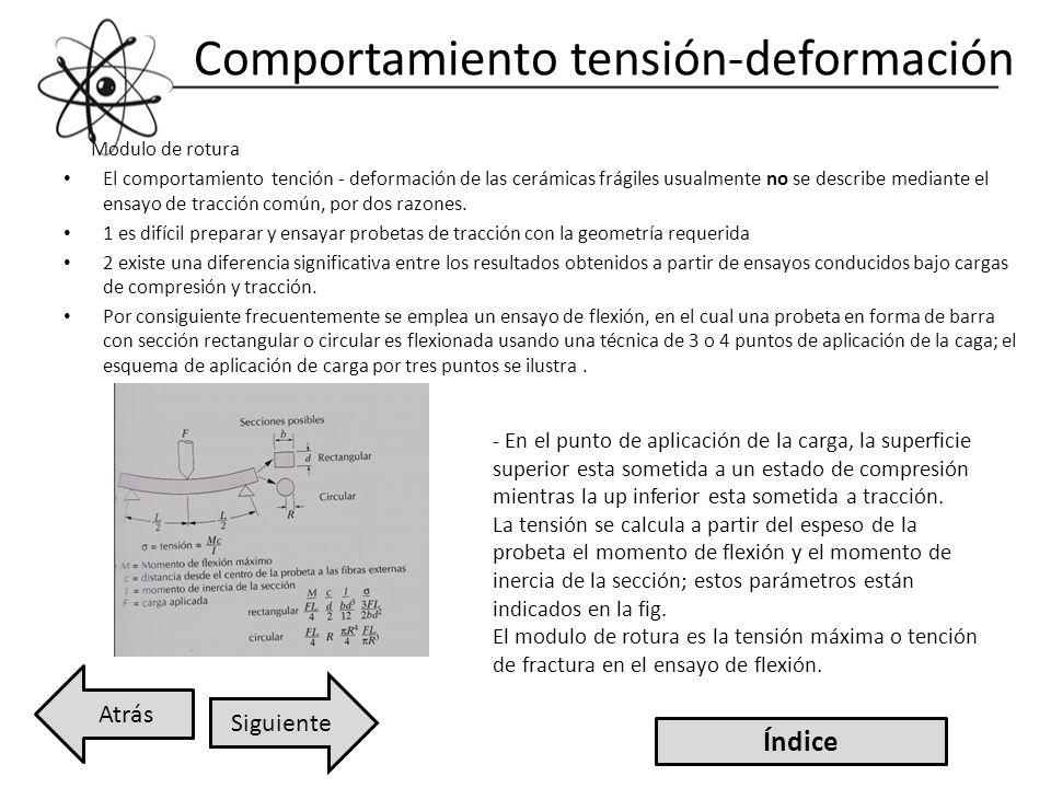Comportamiento tensión-deformación Modulo de rotura El comportamiento tención - deformación de las cerámicas frágiles usualmente no se describe median