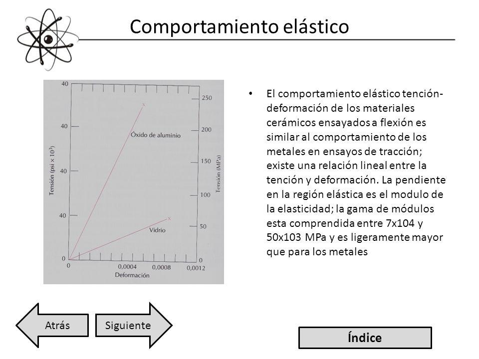 Comportamiento elástico El comportamiento elástico tención- deformación de los materiales cerámicos ensayados a flexión es similar al comportamiento d