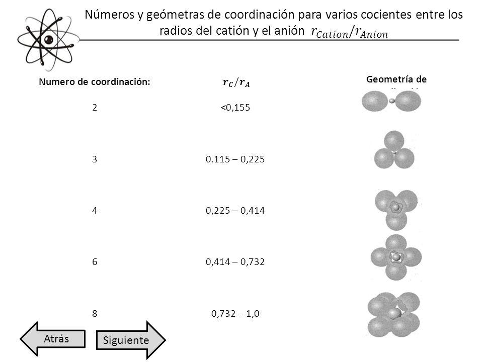 Numero de coordinación: 2 3 4 6 8 Geometría de coordinación Siguiente Atrás