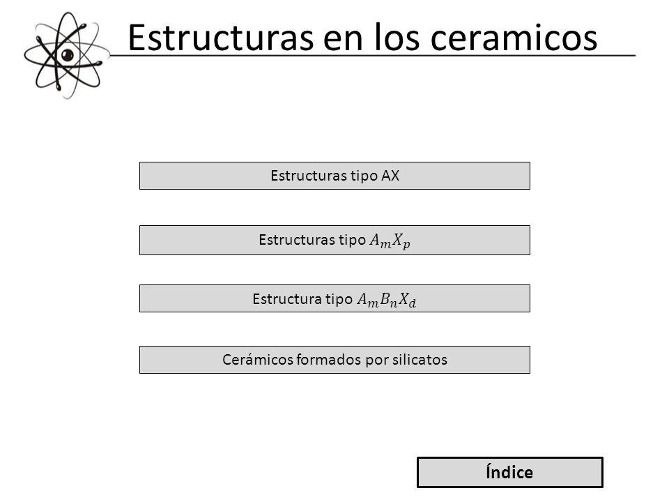 Estructuras en los ceramicos Estructuras tipo AX Índice Cerámicos formados por silicatos