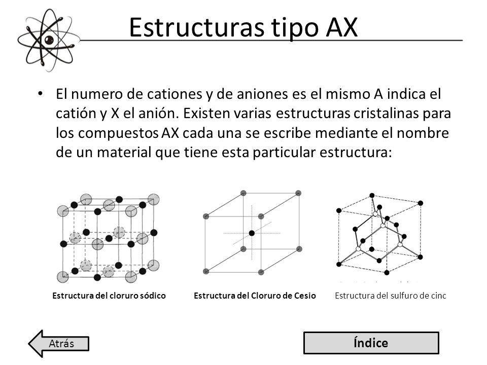 Estructuras tipo AX El numero de cationes y de aniones es el mismo A indica el catión y X el anión. Existen varias estructuras cristalinas para los co