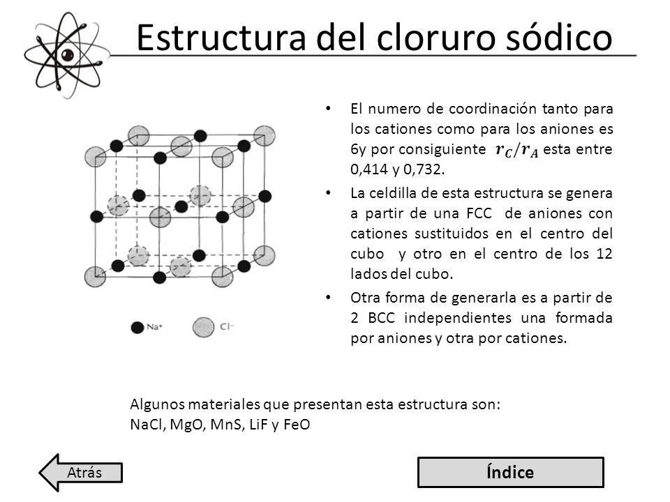 Estructura del cloruro sódico Algunos materiales que presentan esta estructura son: NaCl, MgO, MnS, LiF y FeO Índice Atrás
