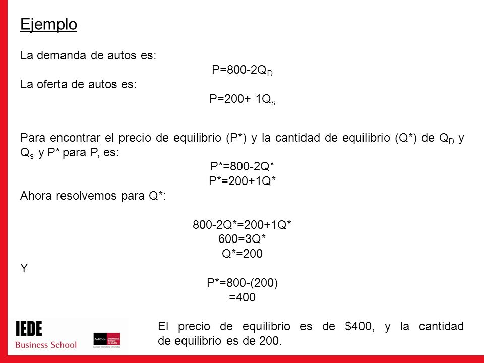 Ejemplo La demanda de autos es: P=800-2Q D La oferta de autos es: P=200+ 1Q s Para encontrar el precio de equilibrio (P*) y la cantidad de equilibrio (Q*) de Q D y Q s y P* para P, es: P*=800-2Q* P*=200+1Q* Ahora resolvemos para Q*: 800-2Q*=200+1Q* 600=3Q* Q*=200 Y P*=800-(200) =400 El precio de equilibrio es de $400, y la cantidad de equilibrio es de 200.