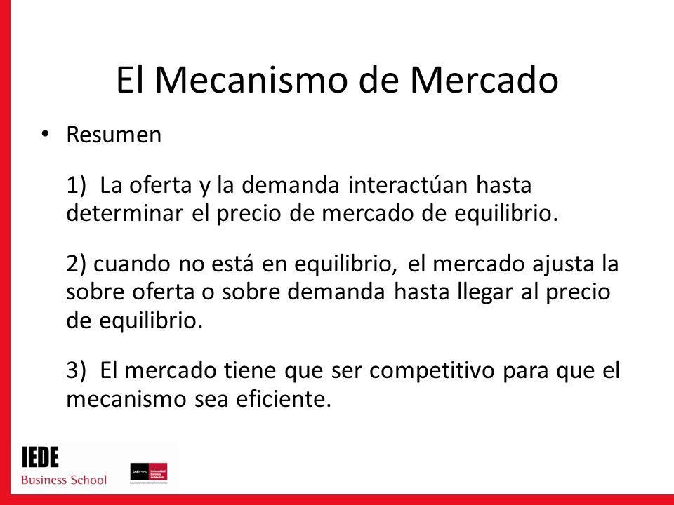 Resumen 1)La oferta y la demanda interactúan hasta determinar el precio de mercado de equilibrio. 2) cuando no está en equilibrio, el mercado ajusta l