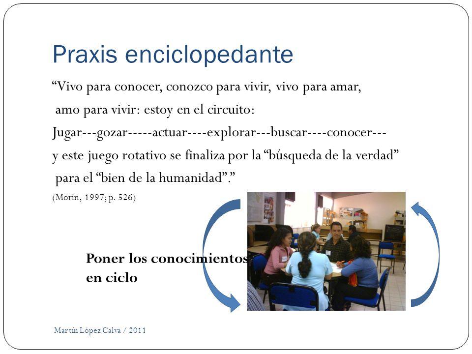 Praxis enciclopedante Martín López Calva / 2011 Vivo para conocer, conozco para vivir, vivo para amar, amo para vivir: estoy en el circuito: Jugar---g