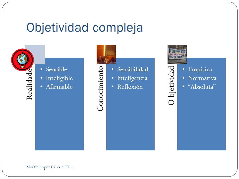Objetividad compleja Martín López Calva / 2011 Realidades Sensible Inteligible Afirmable Conocimiento Sensibilidad Inteligencia Reflexión O bjetividad
