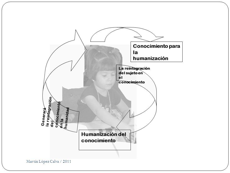 Martín López Calva / 2011 La reintegración del sujeto en el conocimiento Generará la reintegración del conocimiento en la humanidad Humanización del c