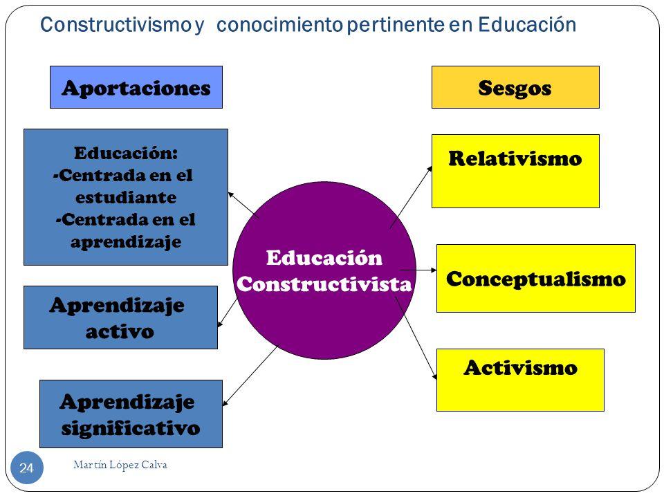Constructivismo y conocimiento pertinente en Educación Martín López Calva 24 Educación Constructivista Educación: -Centrada en el estudiante -Centrada