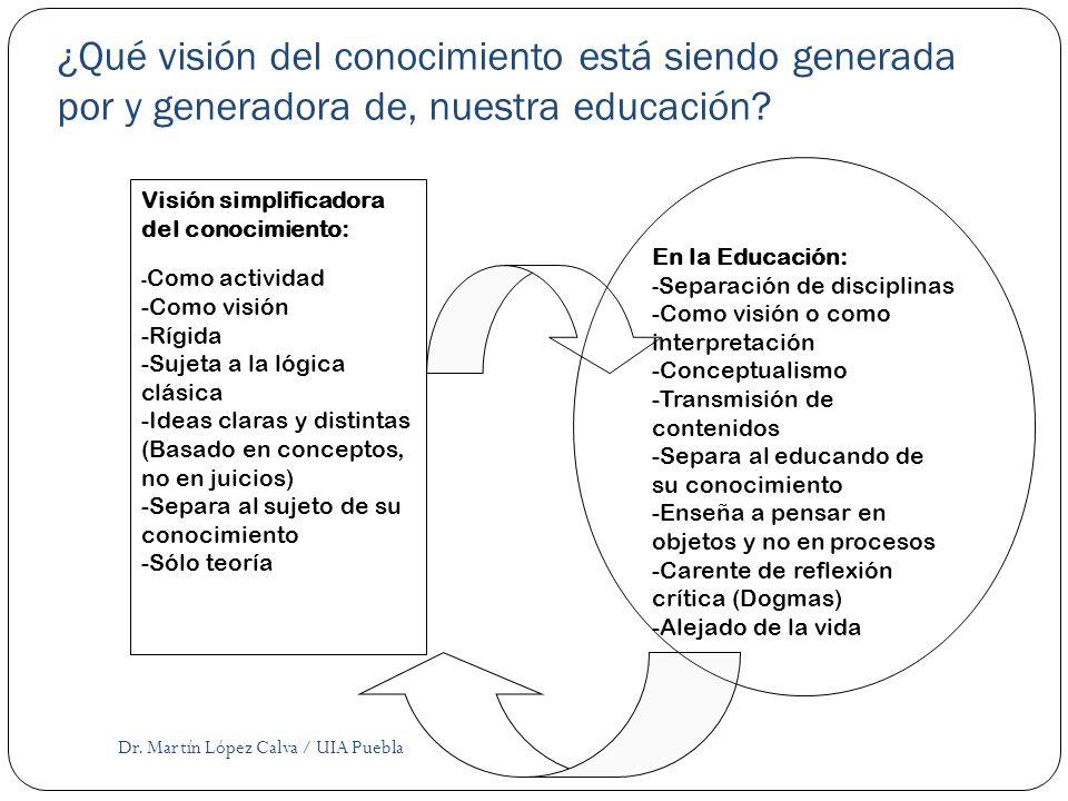 ¿Qué visión del conocimiento está siendo generada por y generadora de, nuestra educación? Dr. Martín López Calva / UIA Puebla Visión simplificadora de