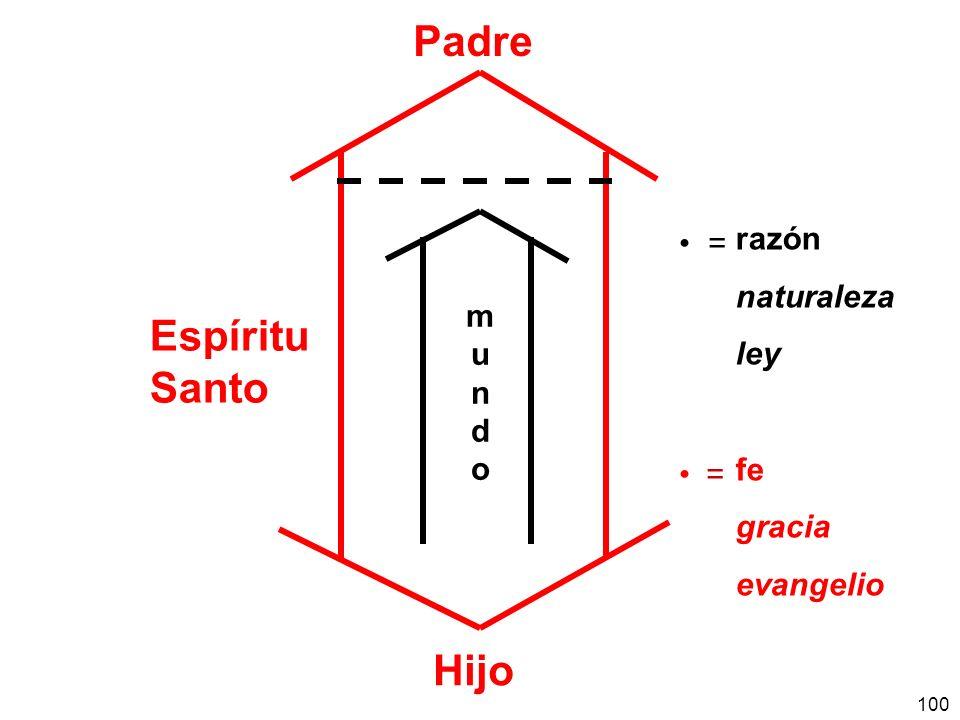100 Padre Hijo Espíritu Santo mundomundo = = razón naturaleza ley fe gracia evangelio