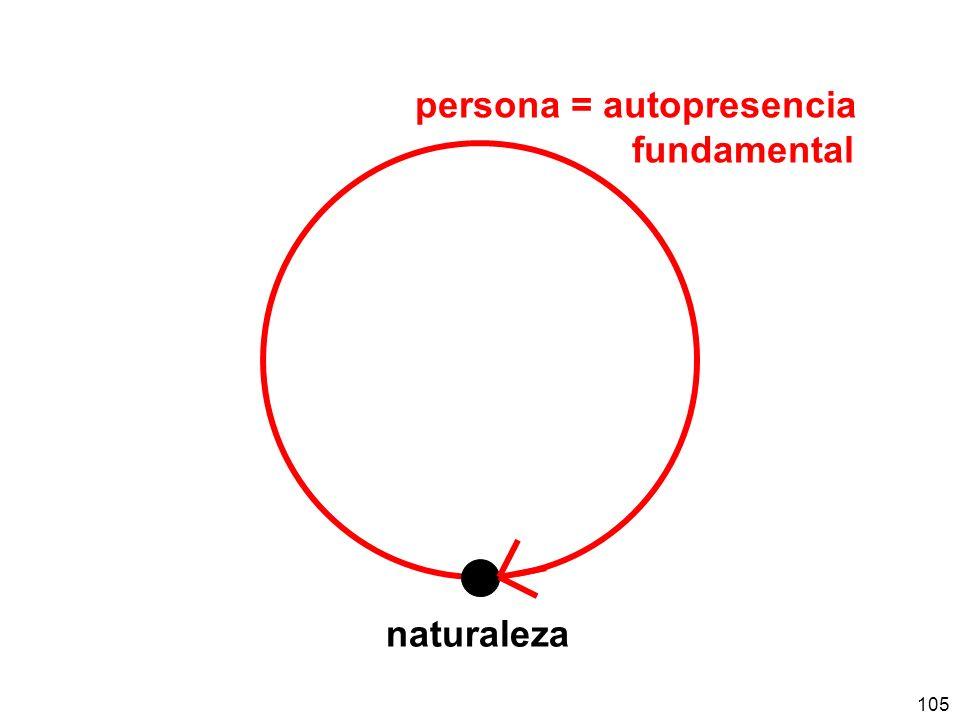 105 persona = autopresencia fundamental naturaleza