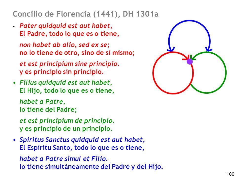 109 Concilio de Florencia (1441), DH 1301a Pater quidquid est aut habet, El Padre, todo lo que es o tiene, non habet ab alio, sed ex se; no lo tiene de otro, sino de sí mismo; et est principium sine principio.