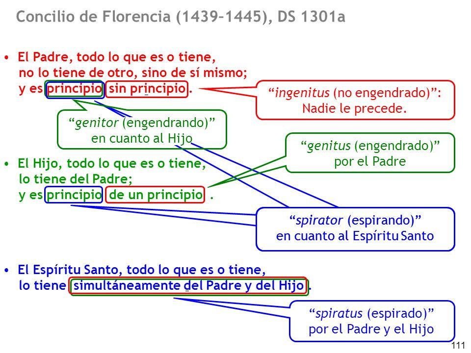 111 spirator (espirando) en cuanto al Espíritu Santo El Padre, todo lo que es o tiene, no lo tiene de otro, sino de sí mismo; y es principio sin princ