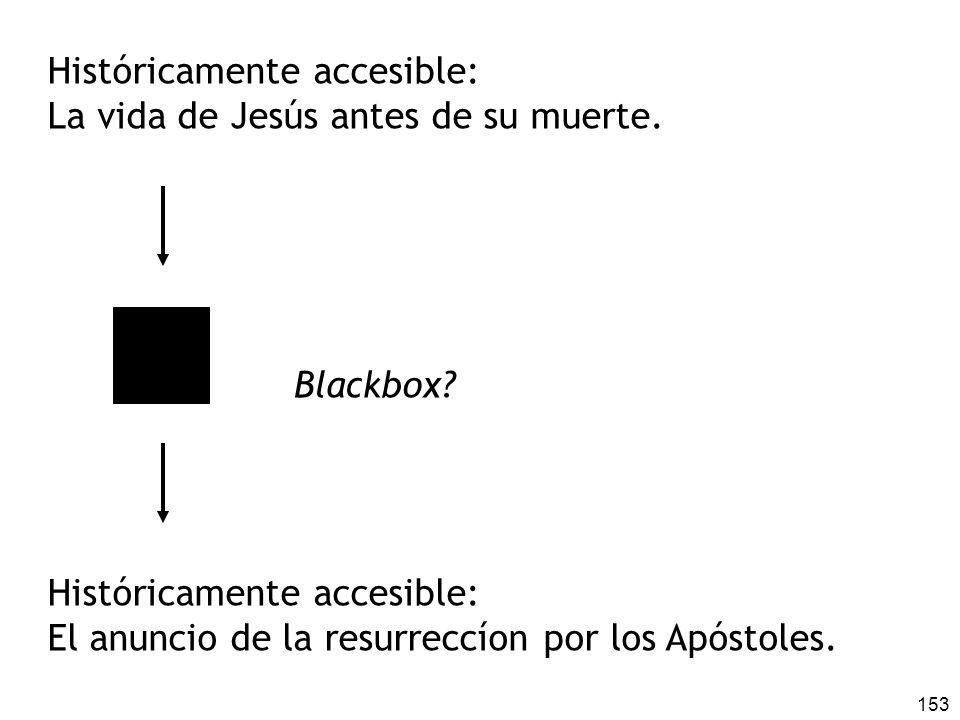 153 Históricamente accesible: La vida de Jesús antes de su muerte. Blackbox? Históricamente accesible: El anuncio de la resurreccíon por los Apóstoles