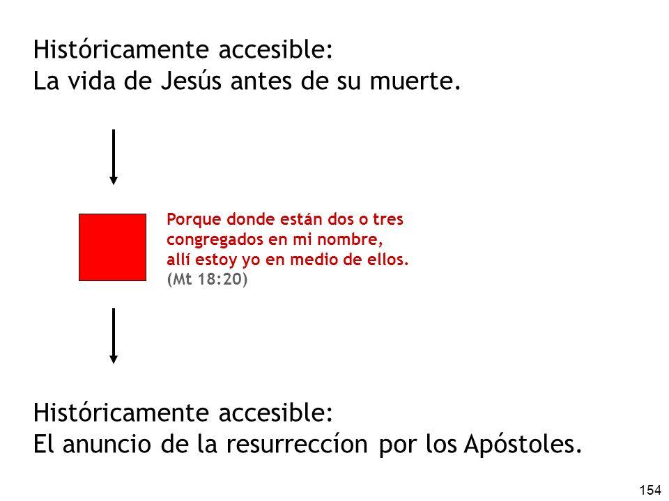 154 Históricamente accesible: La vida de Jesús antes de su muerte. Porque donde están dos o tres congregados en mi nombre, allí estoy yo en medio de e