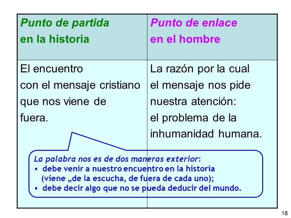 16 Punto de partida en la historia Punto de enlace en el hombre El encuentro con el mensaje cristiano que nos viene de fuera. La razón por la cual el
