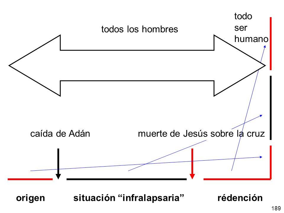 189 origen situación infralapsaria rédención caída de Adán muerte de Jesús sobre la cruz todo ser humano todos los hombres