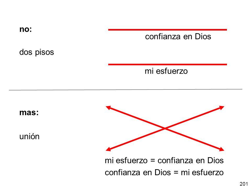 201 no: dos pisos mas: unión mi esfuerzo = confianza en Dios confianza en Dios = mi esfuerzo confianza en Dios mi esfuerzo