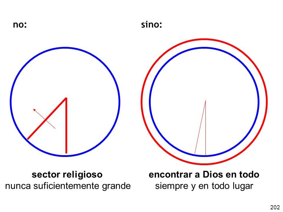 202 sector religioso encontrar a Dios en todo nunca suficientemente grande siempre y en todo lugar no: sino: