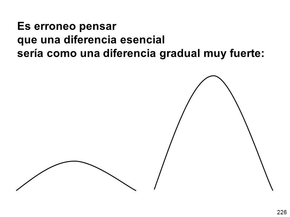 226 Es erroneo pensar que una diferencia esencial sería como una diferencia gradual muy fuerte: