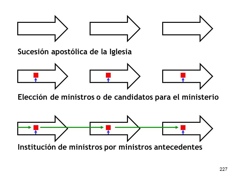 227 Sucesión apostólica de la Iglesia Elección de ministros o de candidatos para el ministerio Institución de ministros por ministros antecedentes
