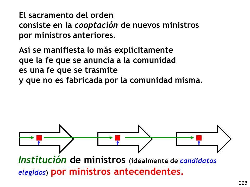 228 Institución de ministros (idealmente de candidatos elegidos) por ministros antecendentes. El sacramento del orden consiste en la cooptación de nue