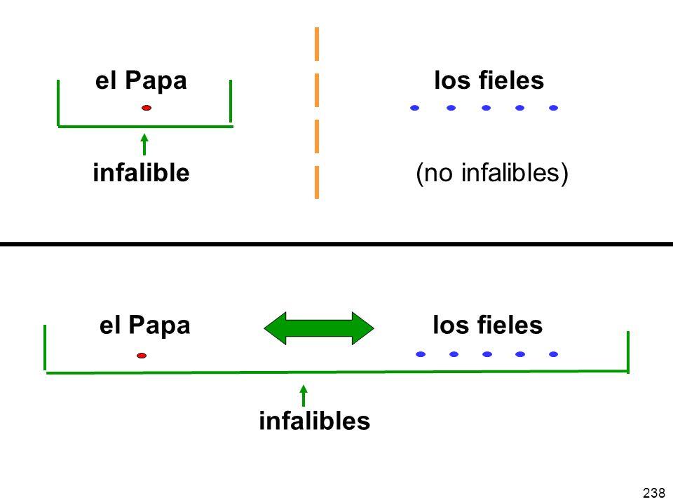 238 el Papa los fieles infalible (no infalibles) el Papa los fieles infalibles