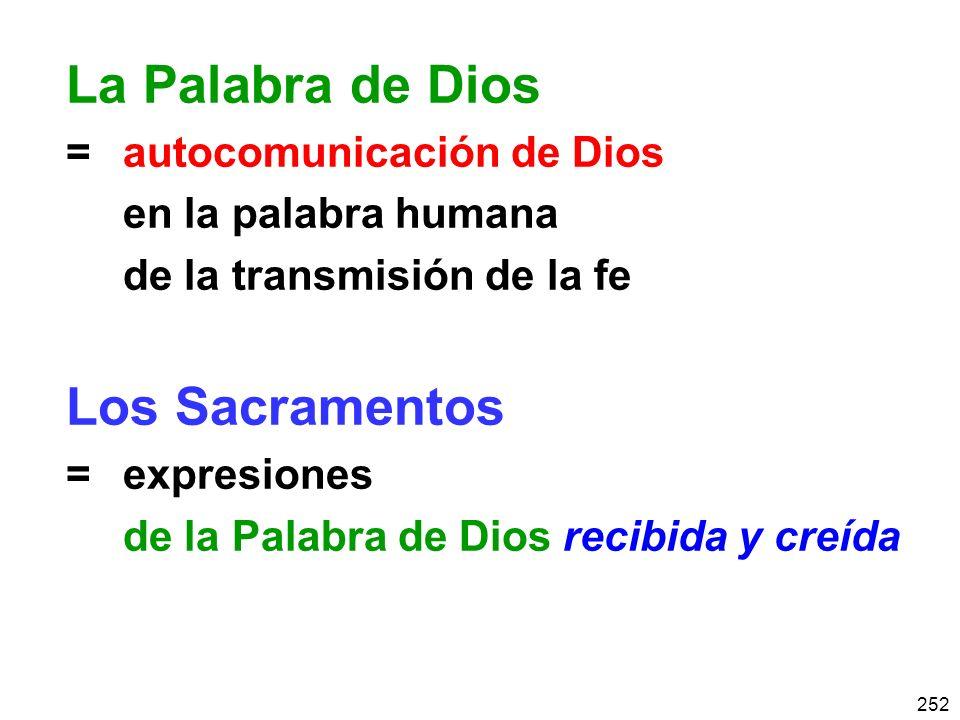 252 La Palabra de Dios =autocomunicación de Dios en la palabra humana de la transmisión de la fe Los Sacramentos =expresiones de la Palabra de Dios re