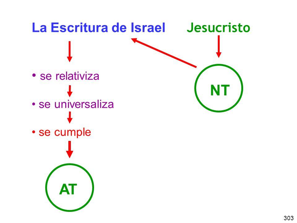 303 La Escritura de Israel se relativiza se universaliza se cumple AT NT Jesucristo