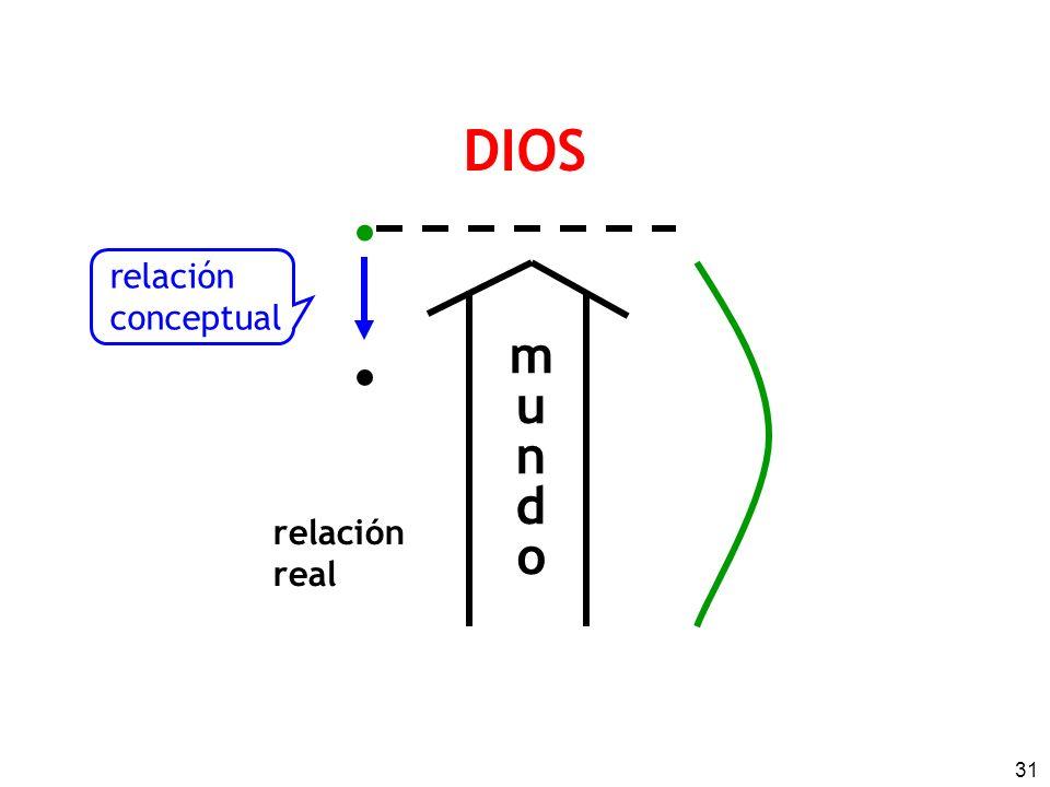 31 mundomundo DIOS relación conceptual relación real