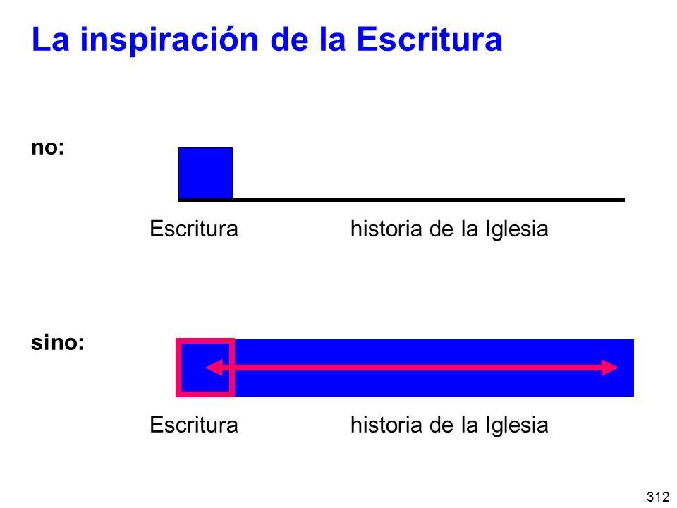 312 La inspiración de la Escritura no: Escritura historia de la Iglesia sino: Escritura historia de la Iglesia