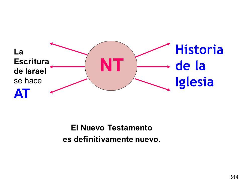 314 NT La Escritura de Israel se hace AT El Nuevo Testamento es definitivamente nuevo. Historia de la Iglesia