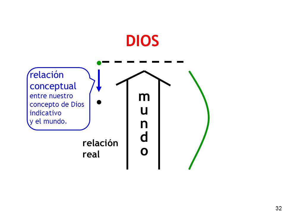32 mundomundo DIOS relación real relación conceptual entre nuestro concepto de Dios indicativo y el mundo.