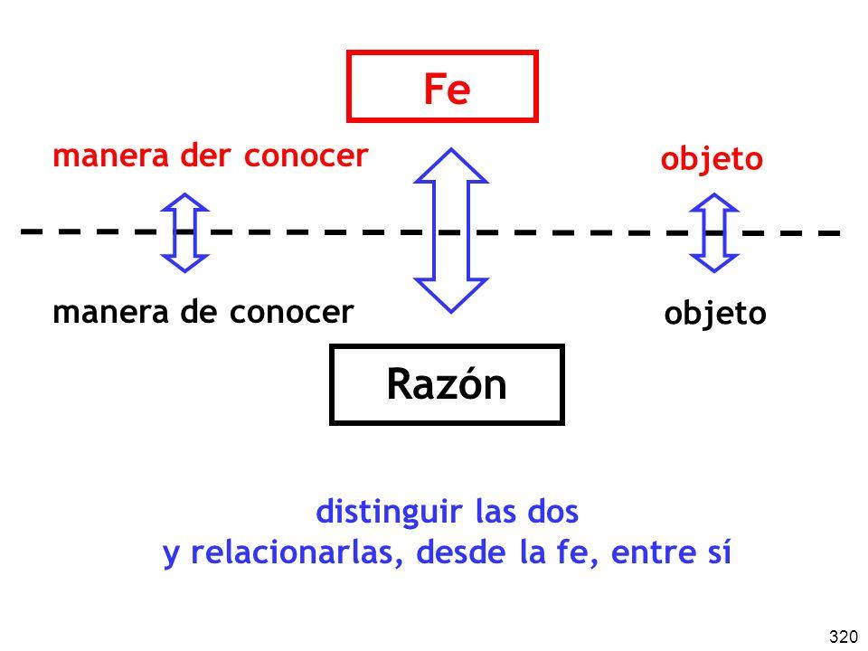 320 Fe manera der conocer manera de conocer Razón distinguir las dos y relacionarlas, desde la fe, entre sí objeto