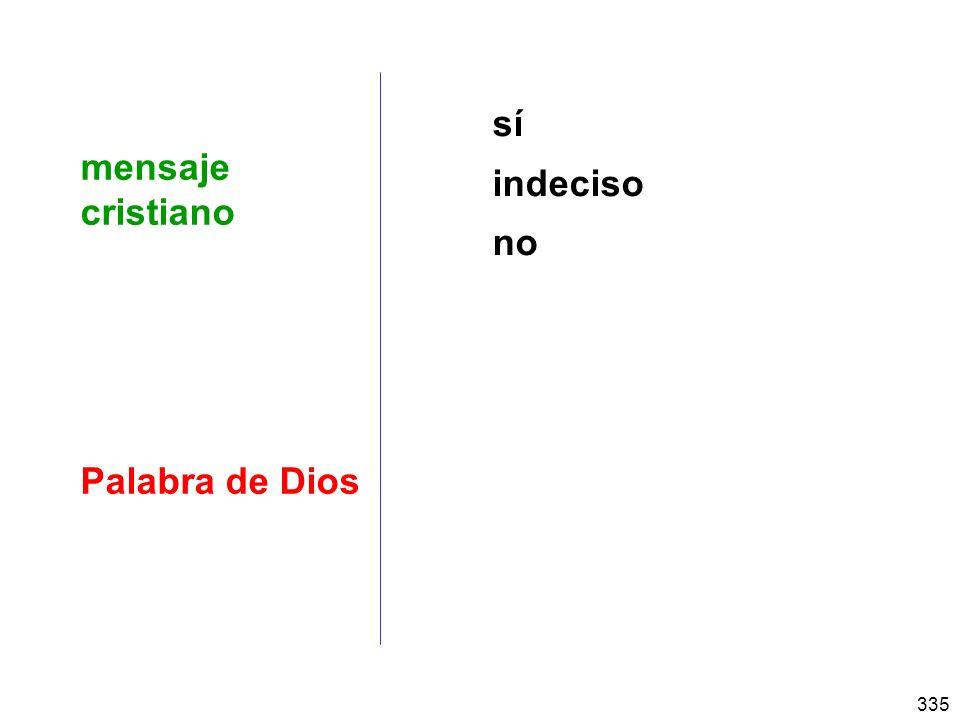 335 mensaje cristiano Palabra de Dios sí indeciso no