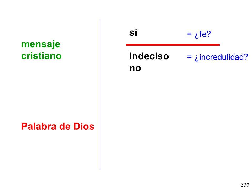 336 mensaje cristiano Palabra de Dios = ¿fe? = ¿incredulidad? sí indeciso no