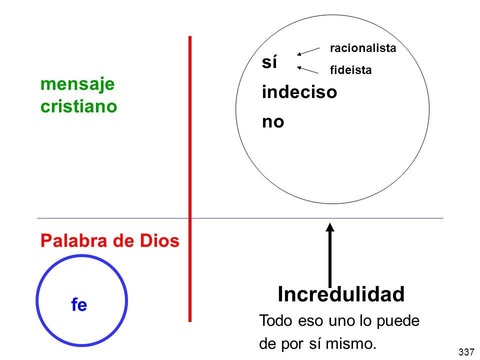 337 mensaje cristiano Palabra de Dios fe Incredulidad Todo eso uno lo puede de por sí mismo. sí indeciso no racionalista fideista
