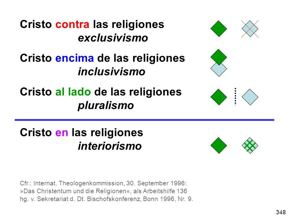 348 Cristo contra las religiones exclusivismo Cristo encima de las religiones inclusivismo Cristo al lado de las religiones pluralismo Cristo en las religiones interiorismo Cfr.: Internat.