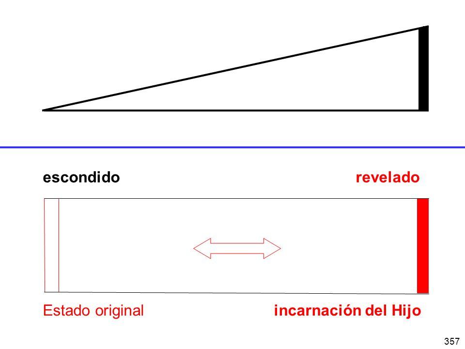 357 escondido revelado Estado original incarnación del Hijo