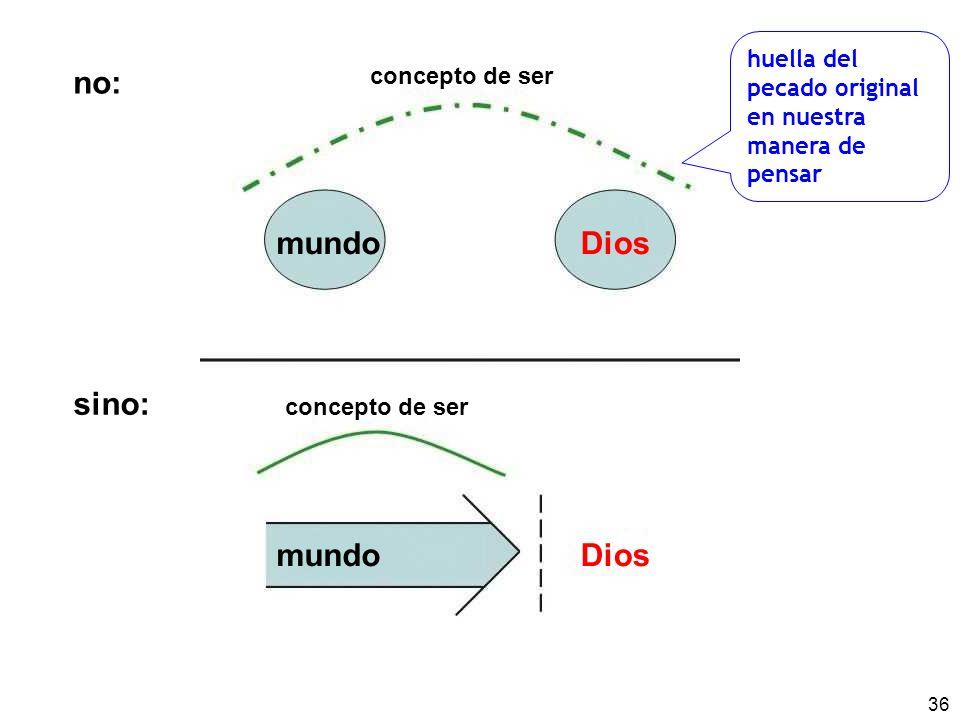 36 no: sino: concepto de ser mundo Dios mundo concepto de ser huella del pecado original en nuestra manera de pensar