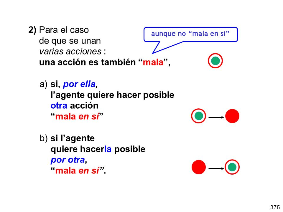 375 2) Para el caso de que se unan varias acciones : una acción es también mala, a)si, por ella, lagente quiere hacer posible otra acción mala en sí b)si lagente quiere hacerla posible por otra, mala en sí.