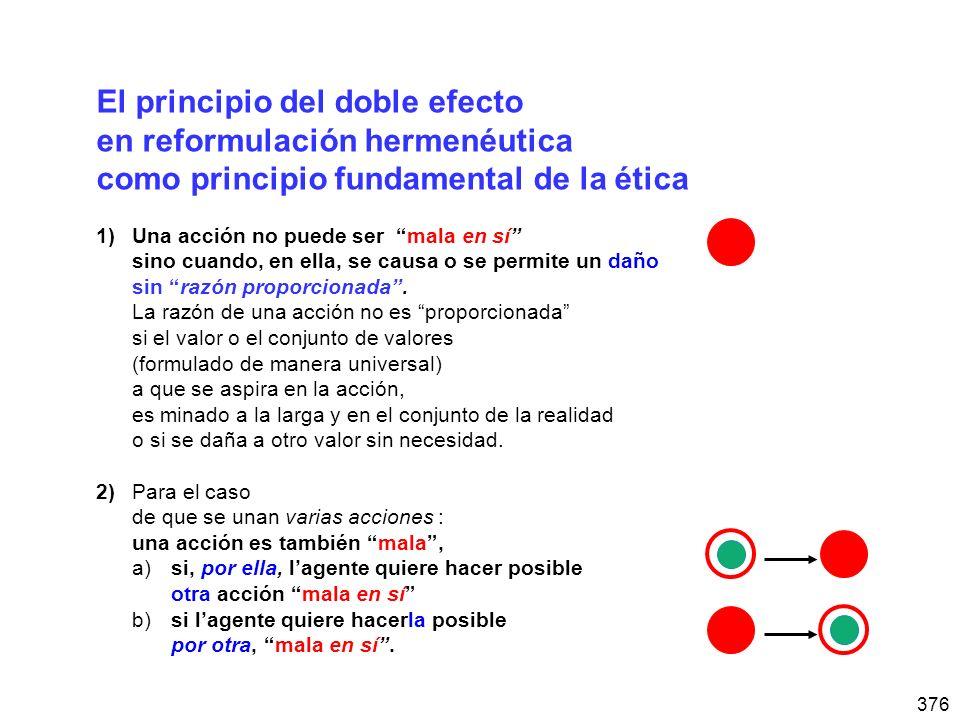 376 El principio del doble efecto en reformulación hermenéutica como principio fundamental de la ética 1)Una acción no puede ser mala en sí sino cuando, en ella, se causa o se permite un daño sin razón proporcionada.