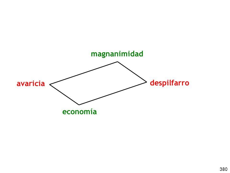 380 avaricia despilfarro magnanimidad economía