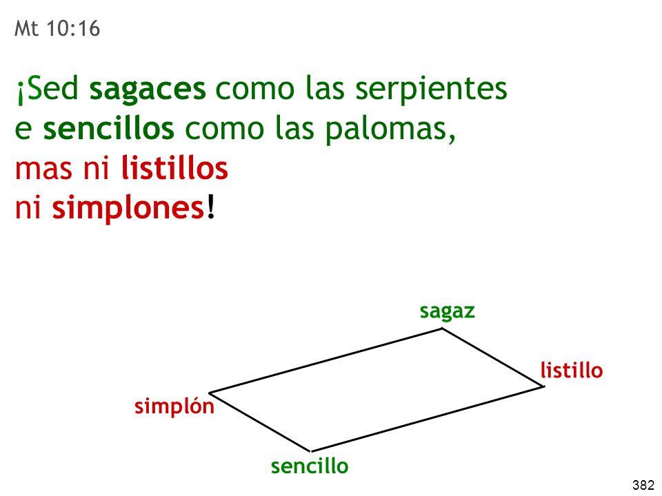 382 Mt 10:16 ¡Sed sagaces como las serpientes e sencillos como las palomas, mas ni listillos ni simplones! sagaz sencillo listillo simplón