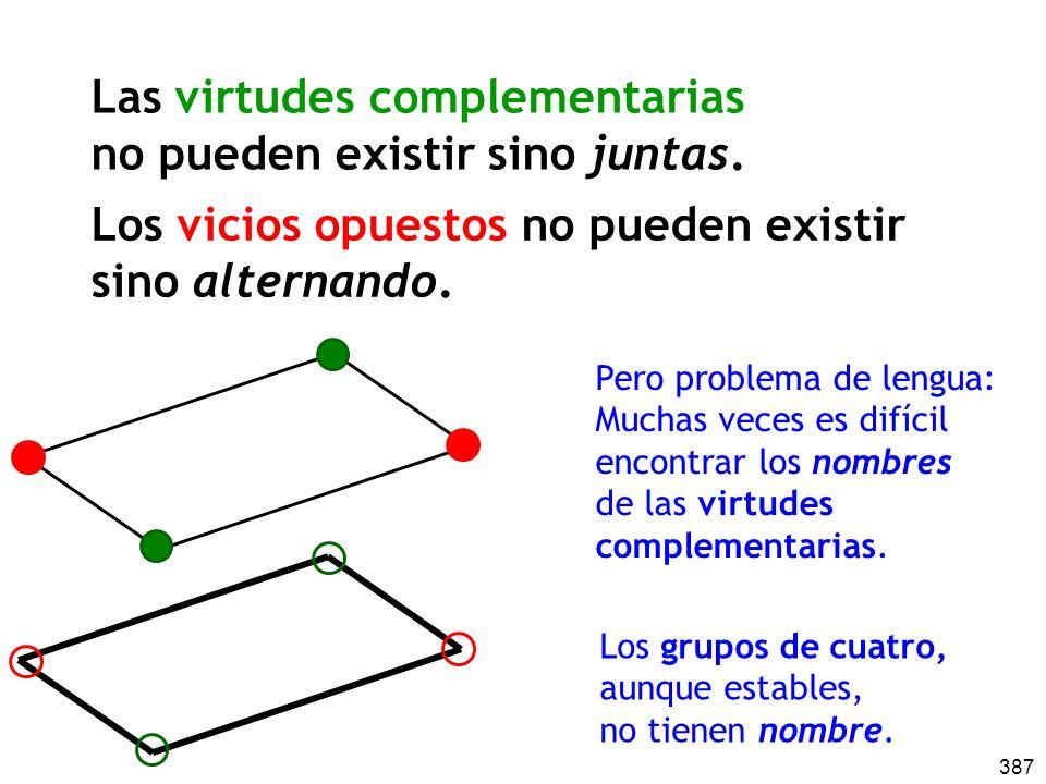 387 Las virtudes complementarias no pueden existir sino juntas. Los vicios opuestos no pueden existir sino alternando. Pero problema de lengua: Muchas
